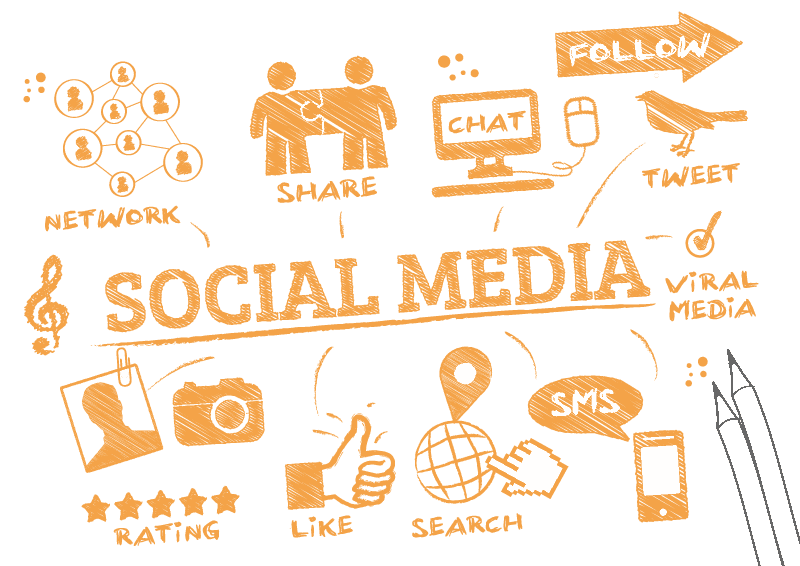 Social Media Pittsburgh Drift2 Web Solutions