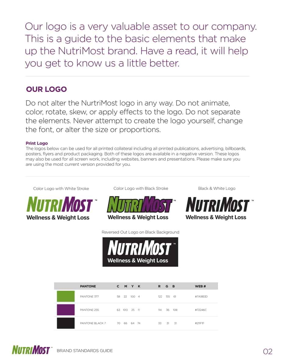 NutriMost Brand Style Guide Example